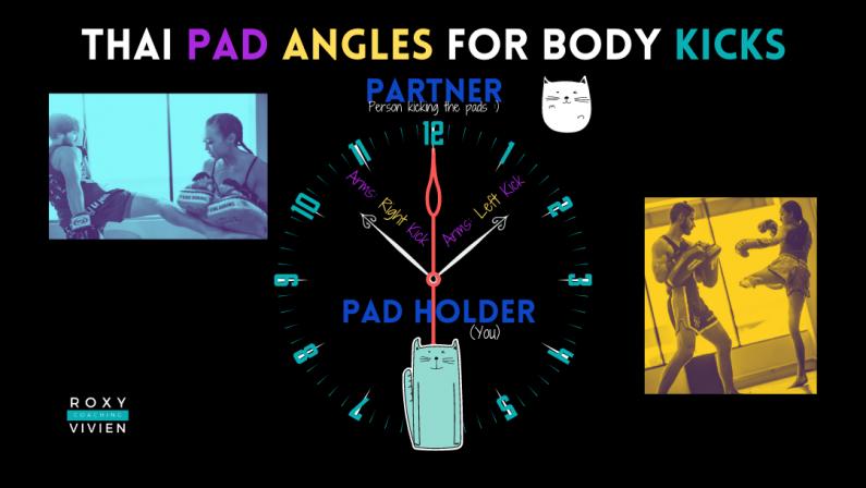 muay thai padwork angles